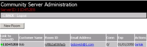 Virtual Server Administration Form